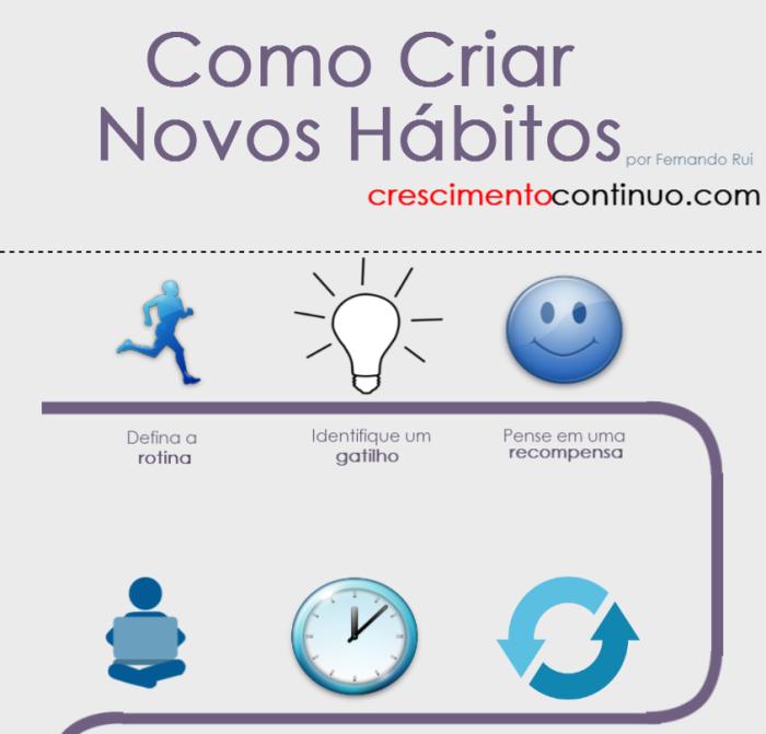 Como-criar-hábitos1